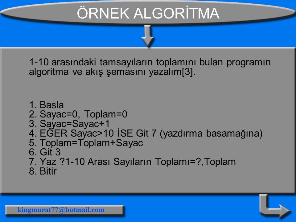 ÖRNEK ALGORİTMA 1-10 arasındaki tamsayıların toplamını bulan programın algoritma ve akış şemasını yazalım[3].